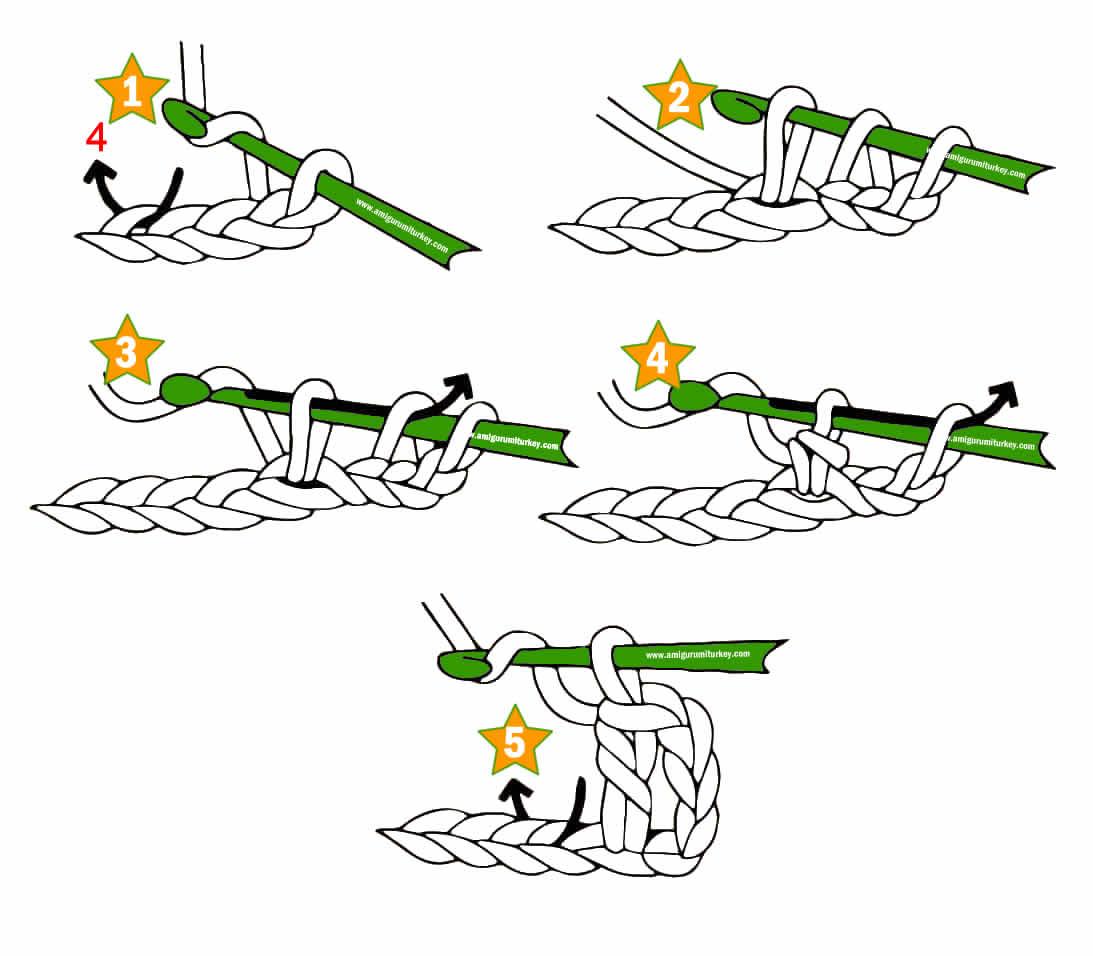 Amigurumi İkili Trabzan Yapılışı